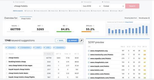 The 5 Step SEO Plan   SEO strategy for your website